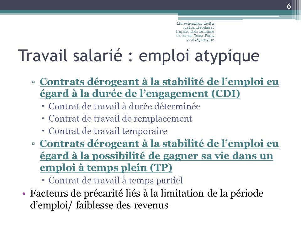 Travail salarié : emploi atypique
