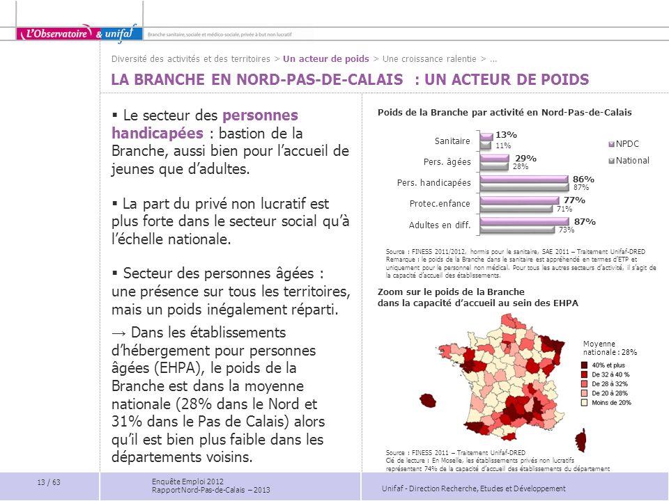 La Branche en Nord-Pas-de-Calais : un acteur de poids