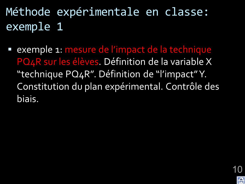 Méthode expérimentale en classe: exemple 1