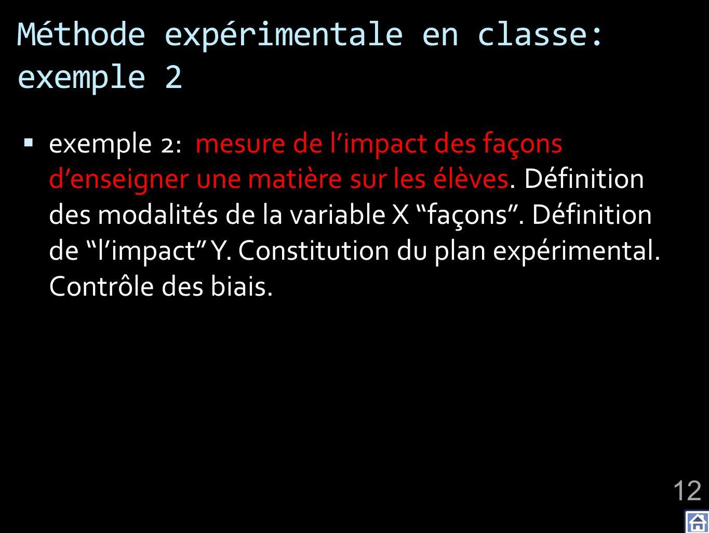 Méthode expérimentale en classe: exemple 2
