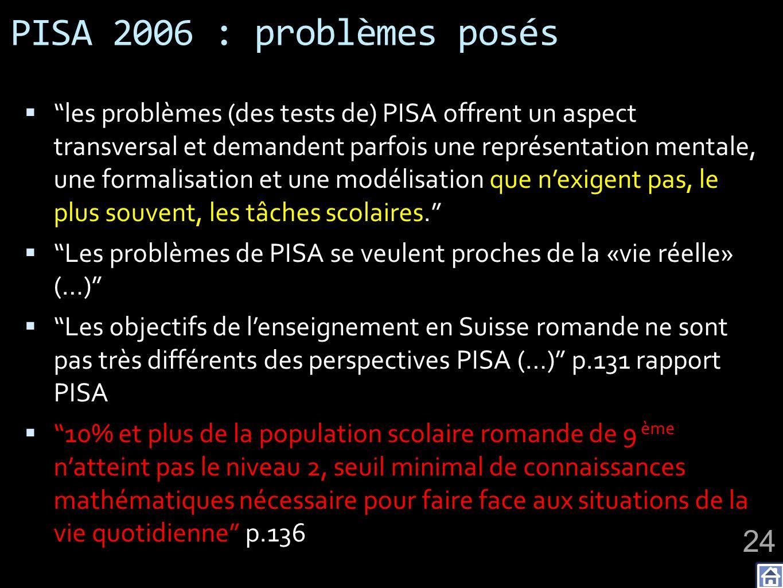 PISA 2006 : problèmes posés