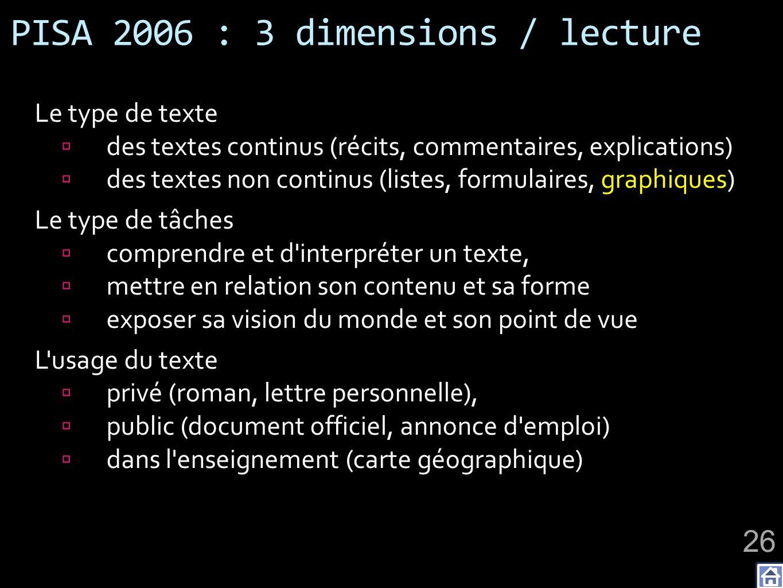 PISA 2006 : 3 dimensions / lecture