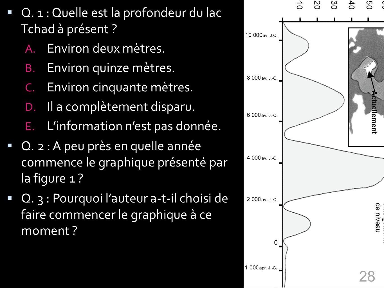 PISA 2006 : lecture test Q. 1 : Quelle est la profondeur du lac Tchad à présent Environ deux mètres.