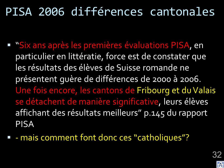 PISA 2006 différences cantonales