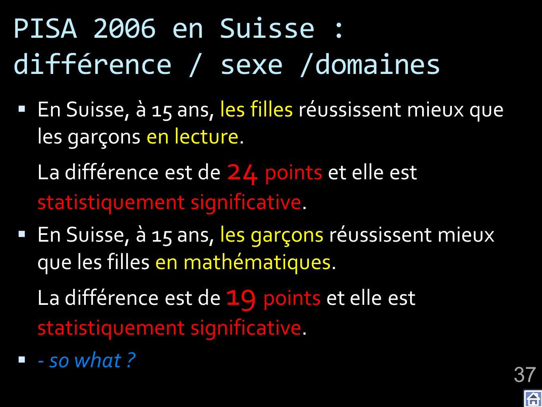 PISA 2006 en Suisse : différence / sexe /domaines