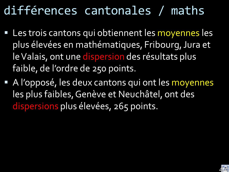 différences cantonales / maths