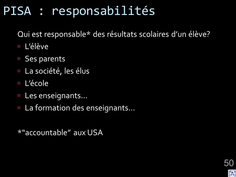 PISA : responsabilités