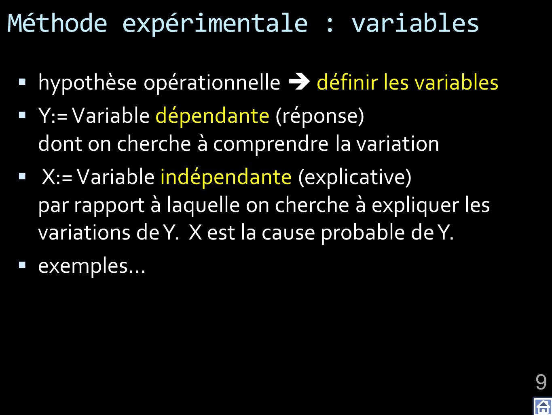 Méthode expérimentale : variables