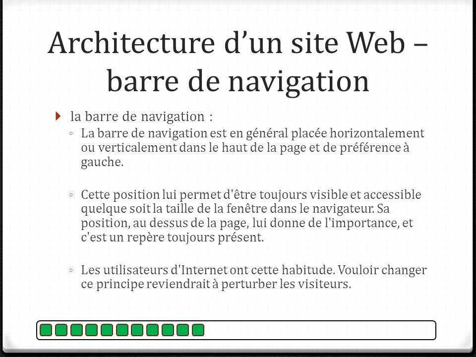 Architecture d'un site Web – barre de navigation