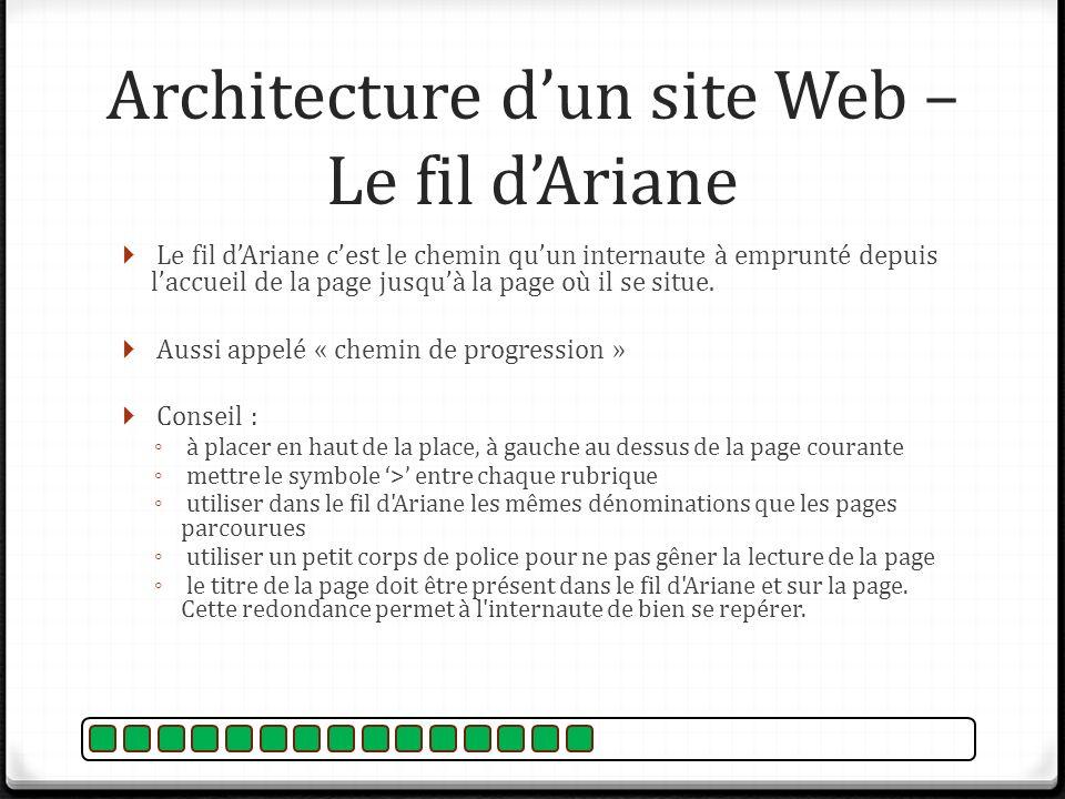Architecture d'un site Web – Le fil d'Ariane