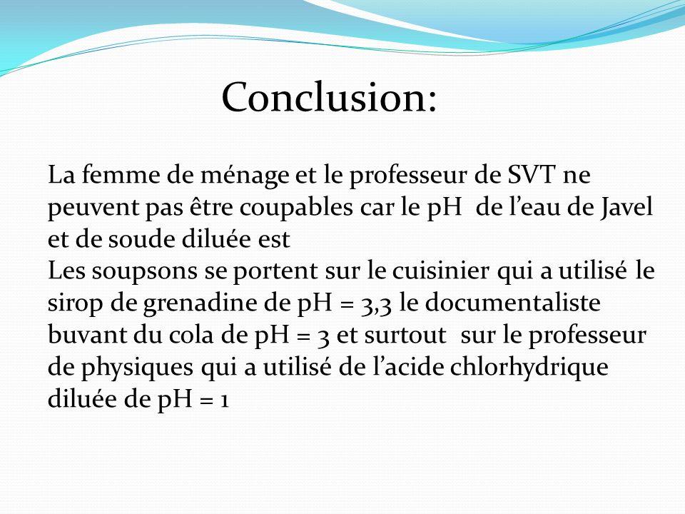 Conclusion: La femme de ménage et le professeur de SVT ne peuvent pas être coupables car le pH de l'eau de Javel et de soude diluée est.