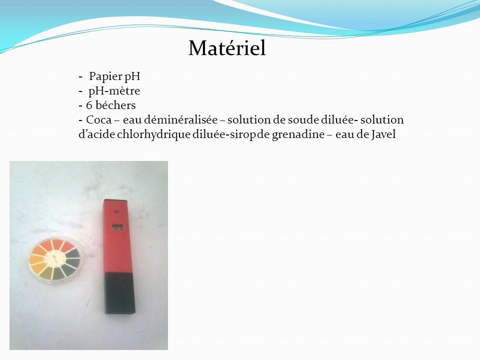 Matériel - Papier pH - pH-mètre 6 béchers