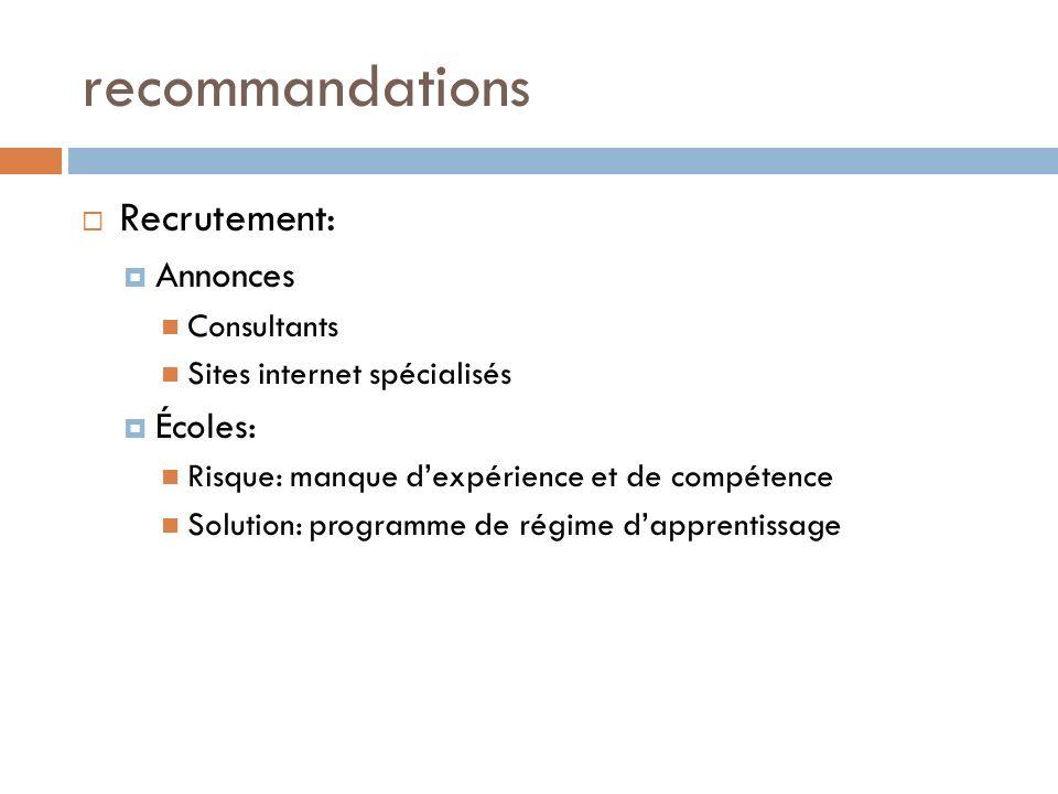 recommandations Recrutement: Annonces Écoles: Consultants