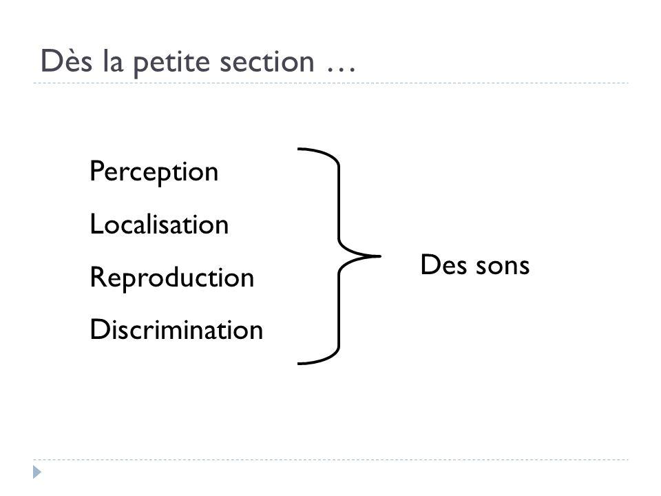 Dès la petite section … Perception Localisation Reproduction