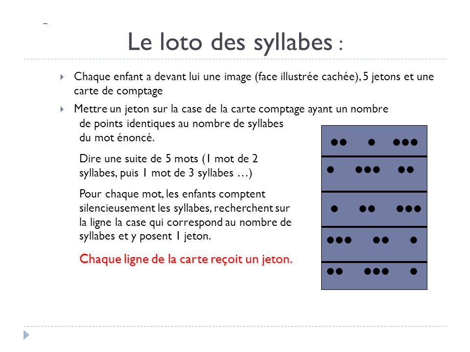 Le loto des syllabes : Chaque ligne de la carte reçoit un jeton.