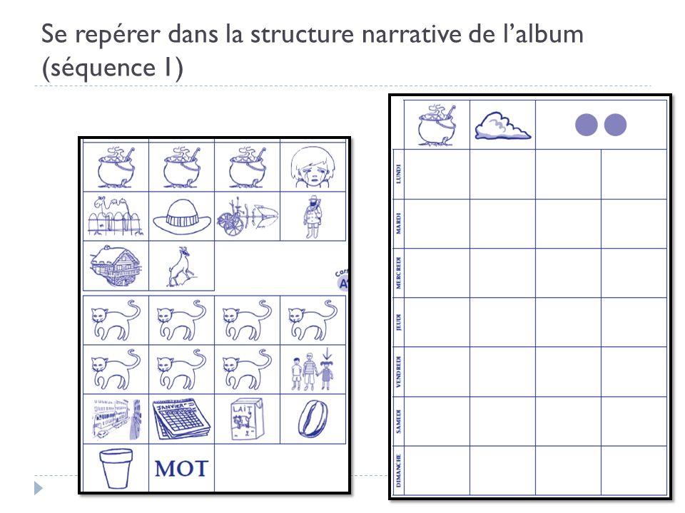 Se repérer dans la structure narrative de l'album (séquence 1)
