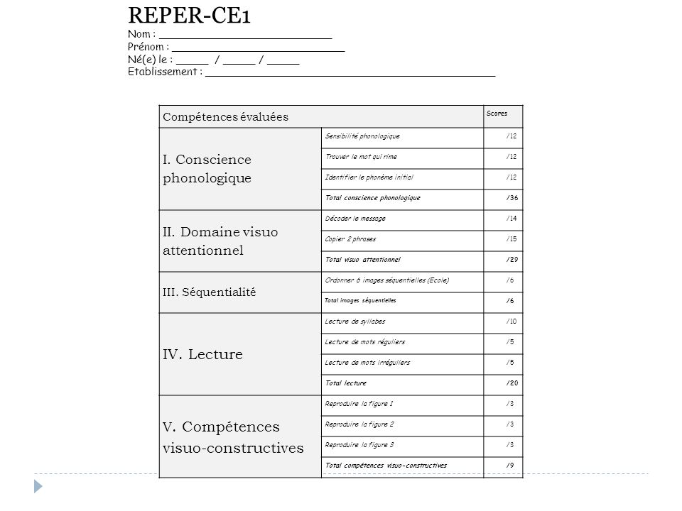 REPER-CE1 IV. Lecture I. Conscience phonologique