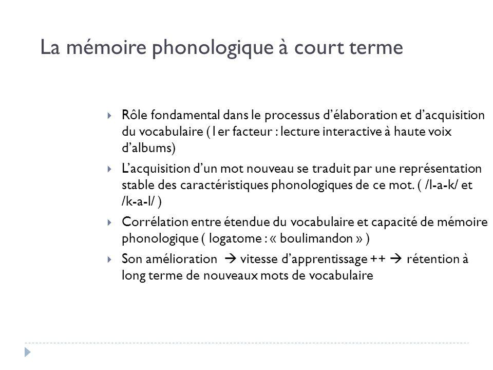 La mémoire phonologique à court terme