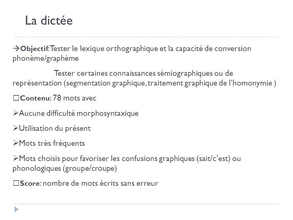 La dictée Objectif: Tester le lexique orthographique et la capacité de conversion phonème/graphème.
