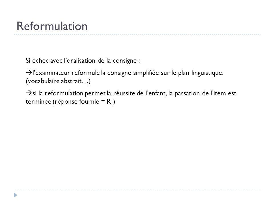 Reformulation Si échec avec l'oralisation de la consigne :