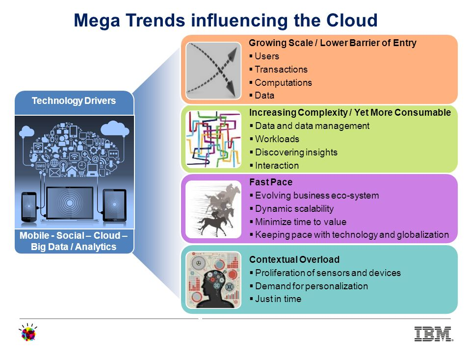 Mega Trends influencing the Cloud