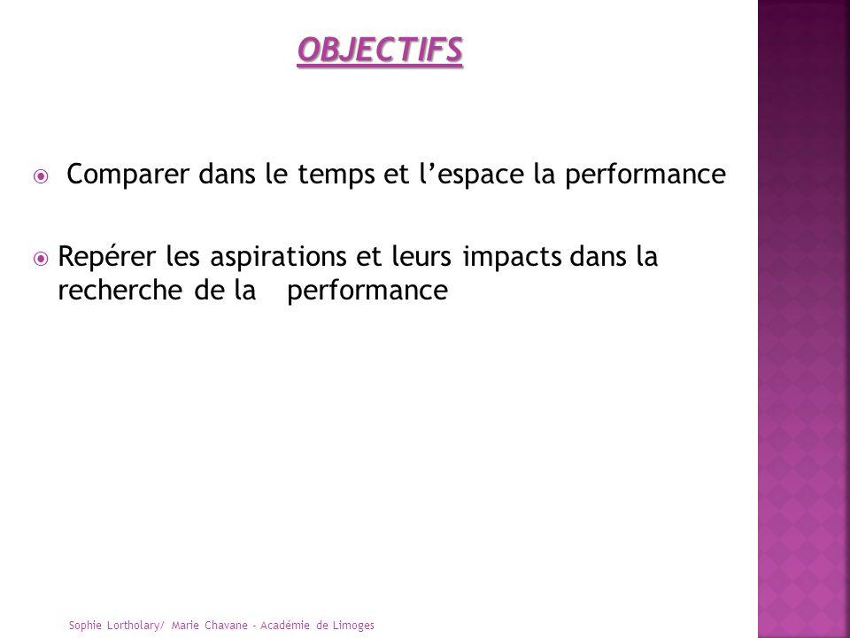OBJECTIFS Comparer dans le temps et l'espace la performance