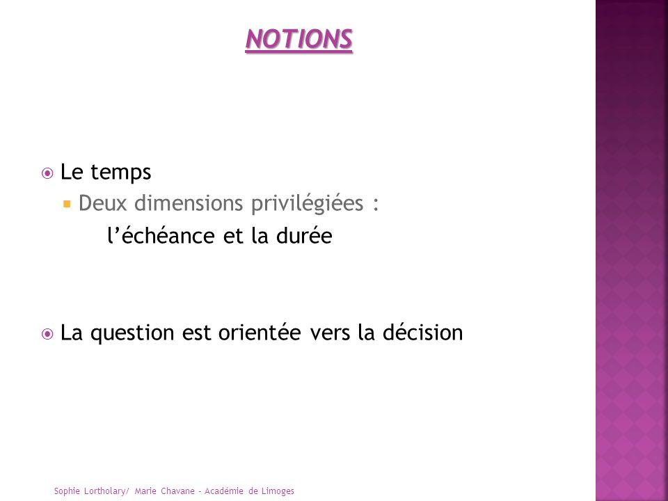 NOTIONS Le temps Deux dimensions privilégiées : l'échéance et la durée