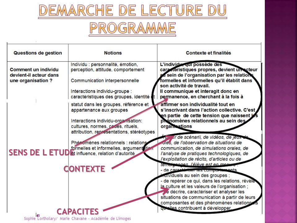 DEMARCHE DE LECTURE DU PROGRAMME