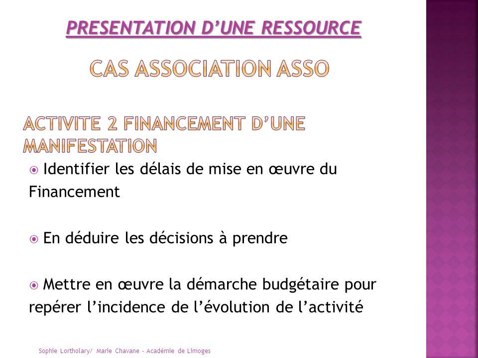 ACTIVITE 2 FINANCEMENT D'UNE MANIFESTATION
