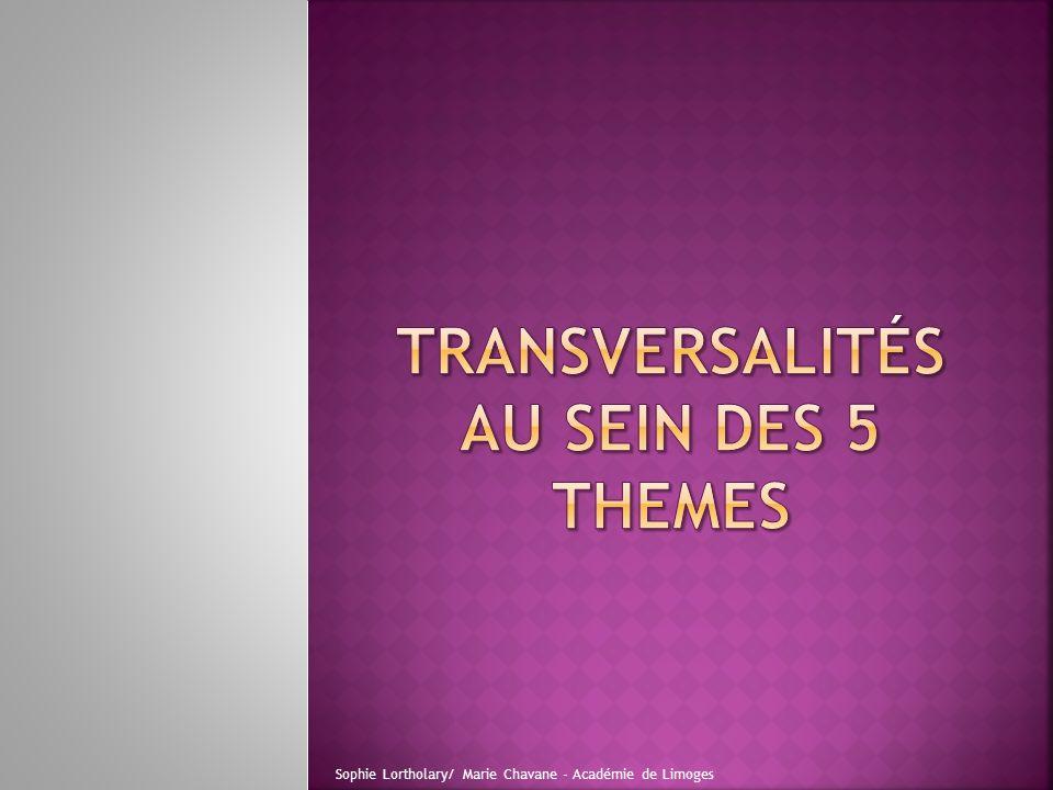 Transversalités au sein des 5 THEMES
