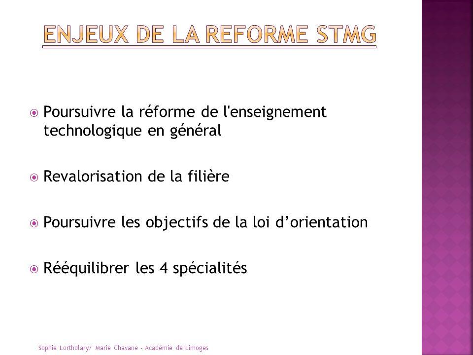 ENJEUX DE LA REFORME STMG