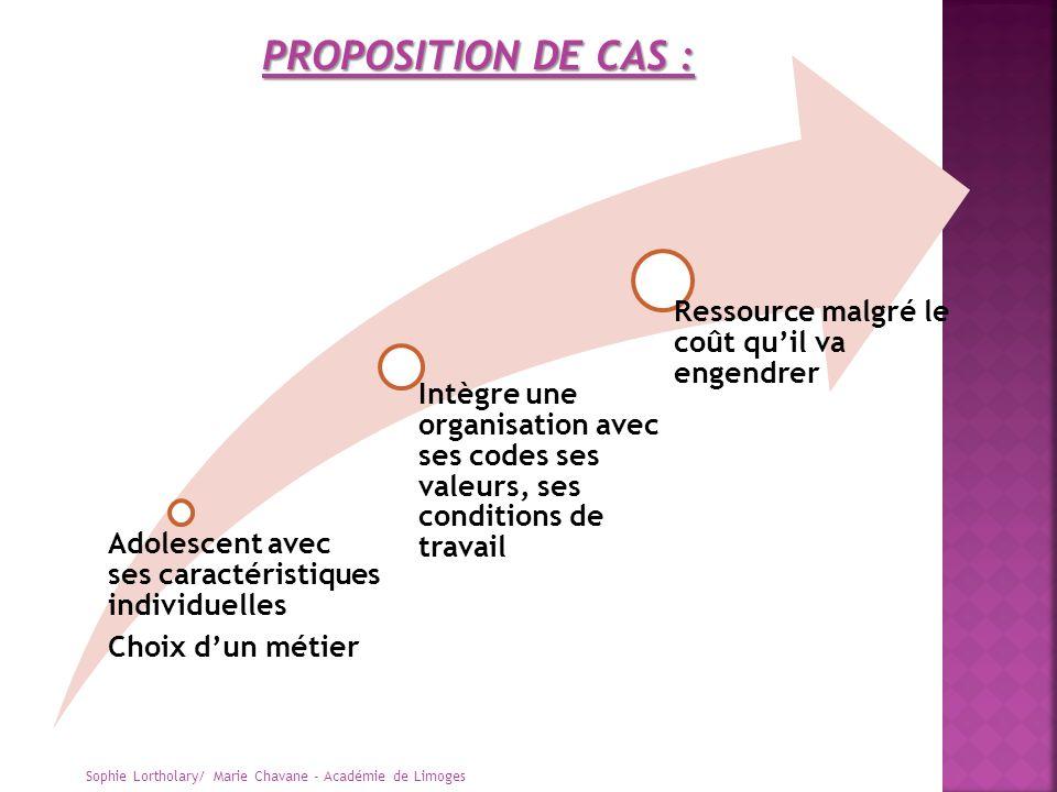 PROPOSITION DE CAS : Ressource malgré le coût qu'il va engendrer