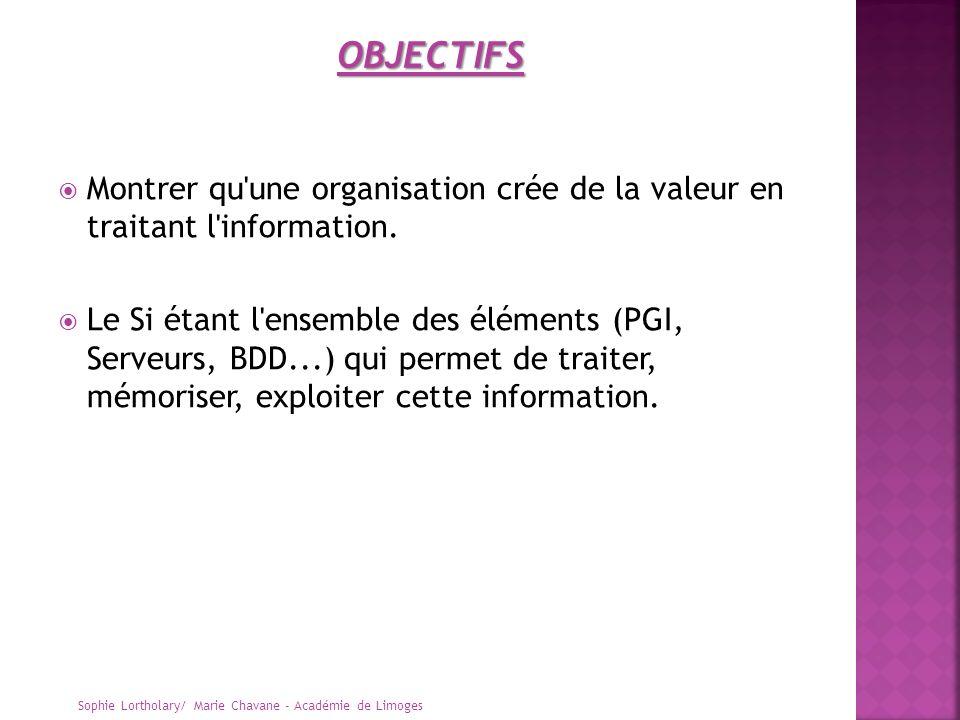 OBJECTIFS Montrer qu une organisation crée de la valeur en traitant l information.