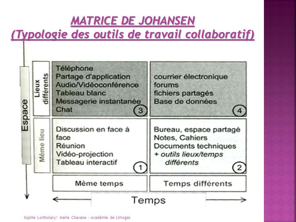 MATRICE DE JOHANSEN (Typologie des outils de travail collaboratif)