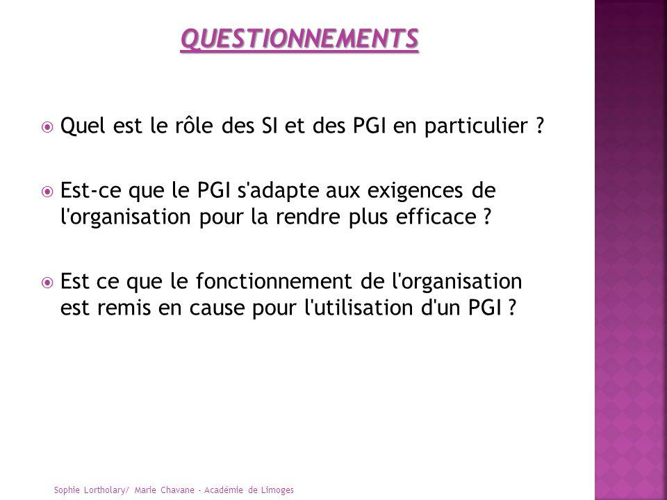 QUESTIONNEMENTS Quel est le rôle des SI et des PGI en particulier
