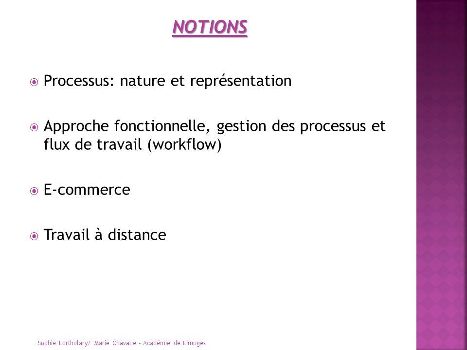 NOTIONS Processus: nature et représentation