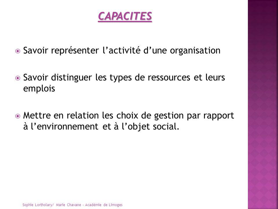 CAPACITES Savoir représenter l'activité d'une organisation