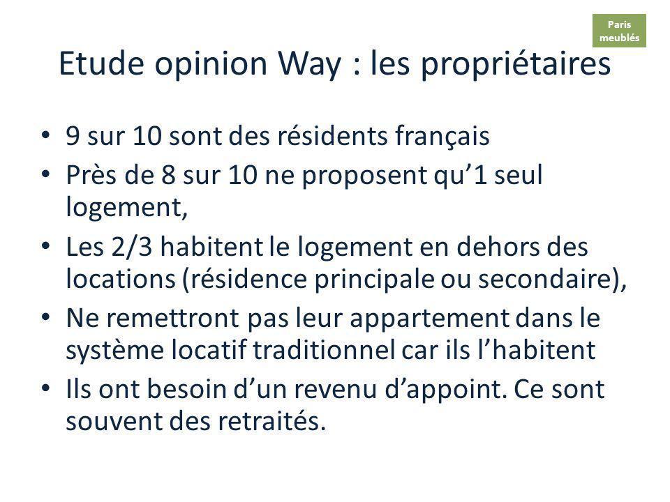 Etude opinion Way : les propriétaires