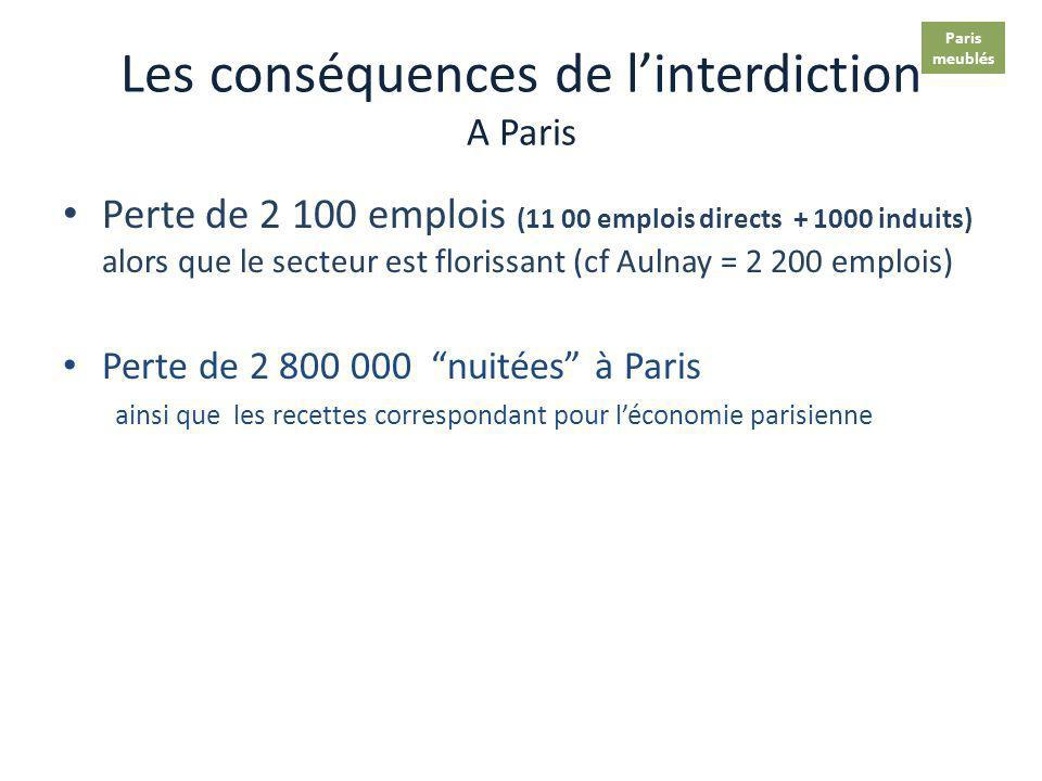 Les conséquences de l'interdiction A Paris