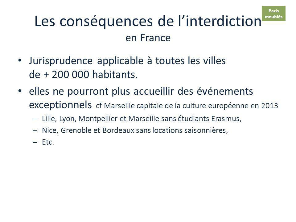 Les conséquences de l'interdiction en France