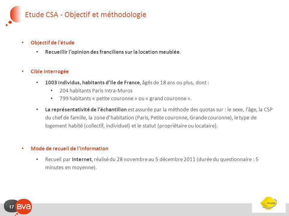Etude CSA - Objectif et méthodologie