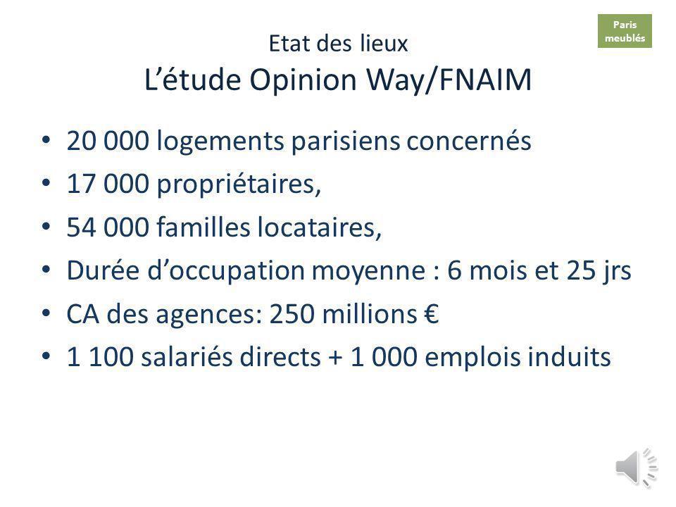 Etat des lieux L'étude Opinion Way/FNAIM