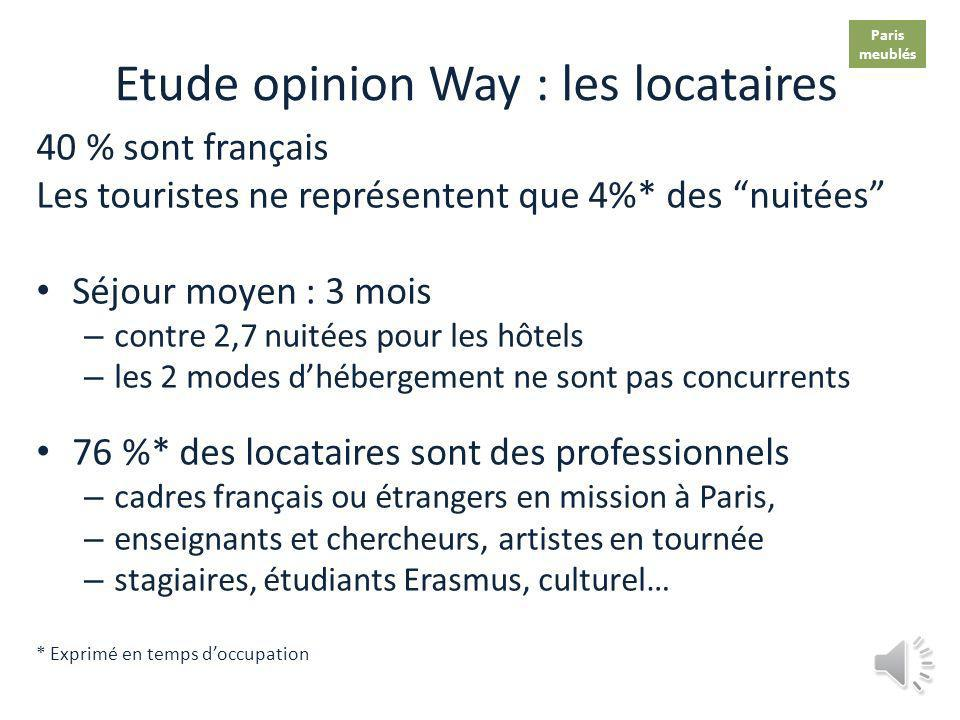 Etude opinion Way : les locataires