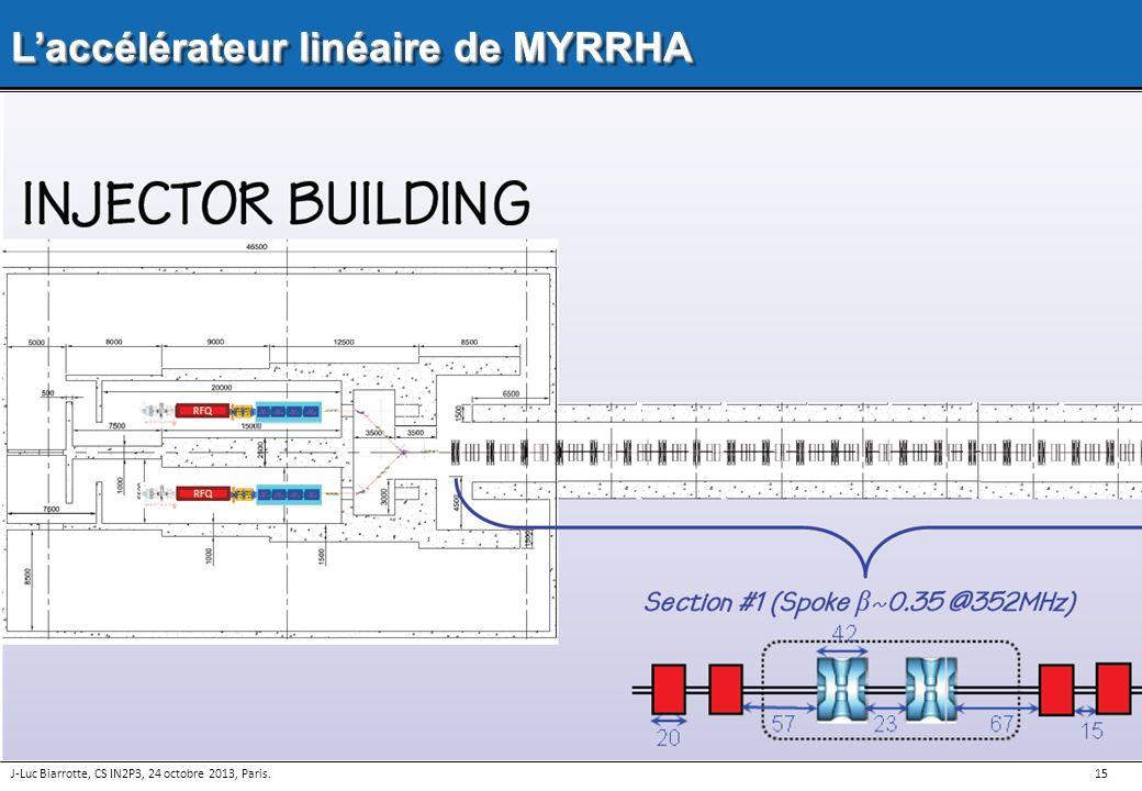 L'accélérateur linéaire de MYRRHA