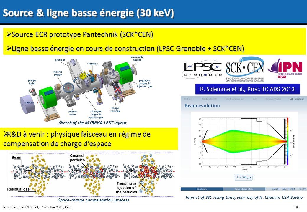 Source & ligne basse énergie (30 keV)