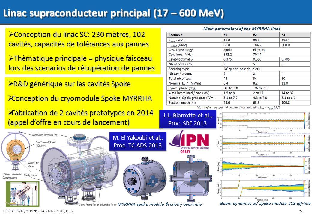 Linac supraconducteur principal (17 – 600 MeV)