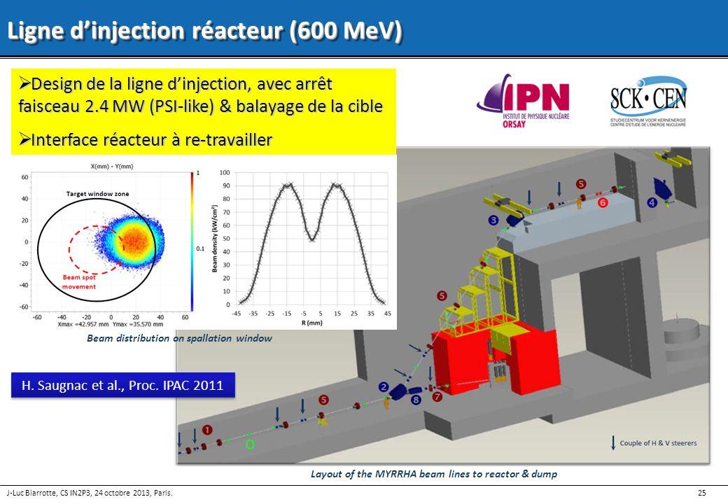 H. Saugnac et al., Proc. IPAC 2011