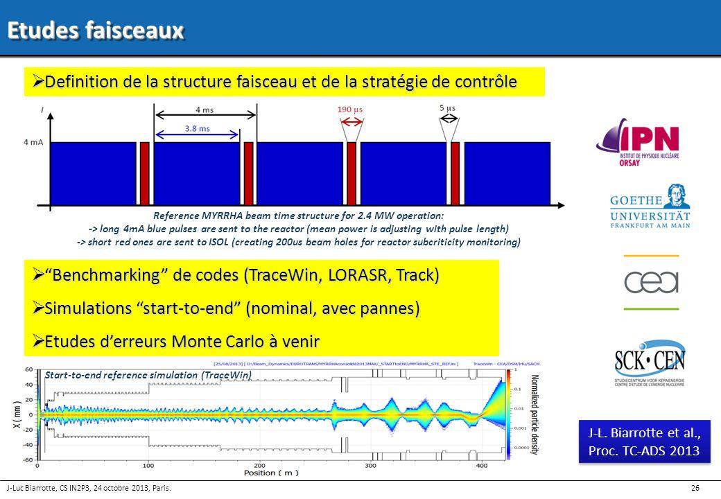 J-L. Biarrotte et al., Proc. TC-ADS 2013