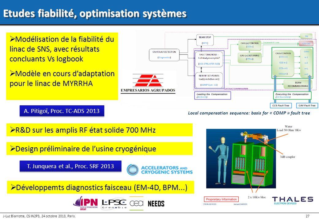 T. Junquera et al., Proc. SRF 2013