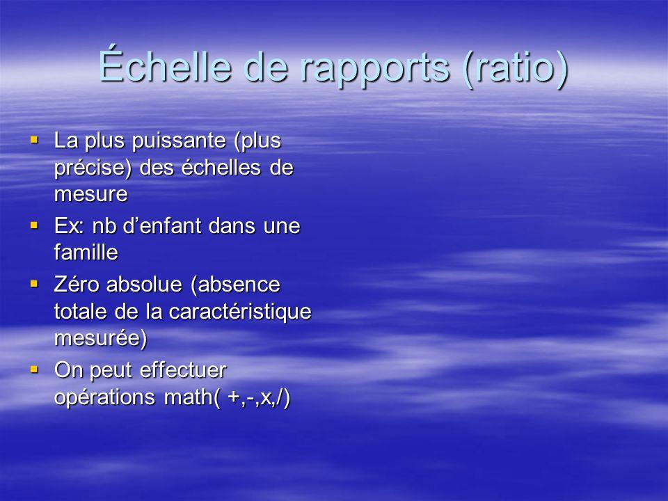 Échelle de rapports (ratio)
